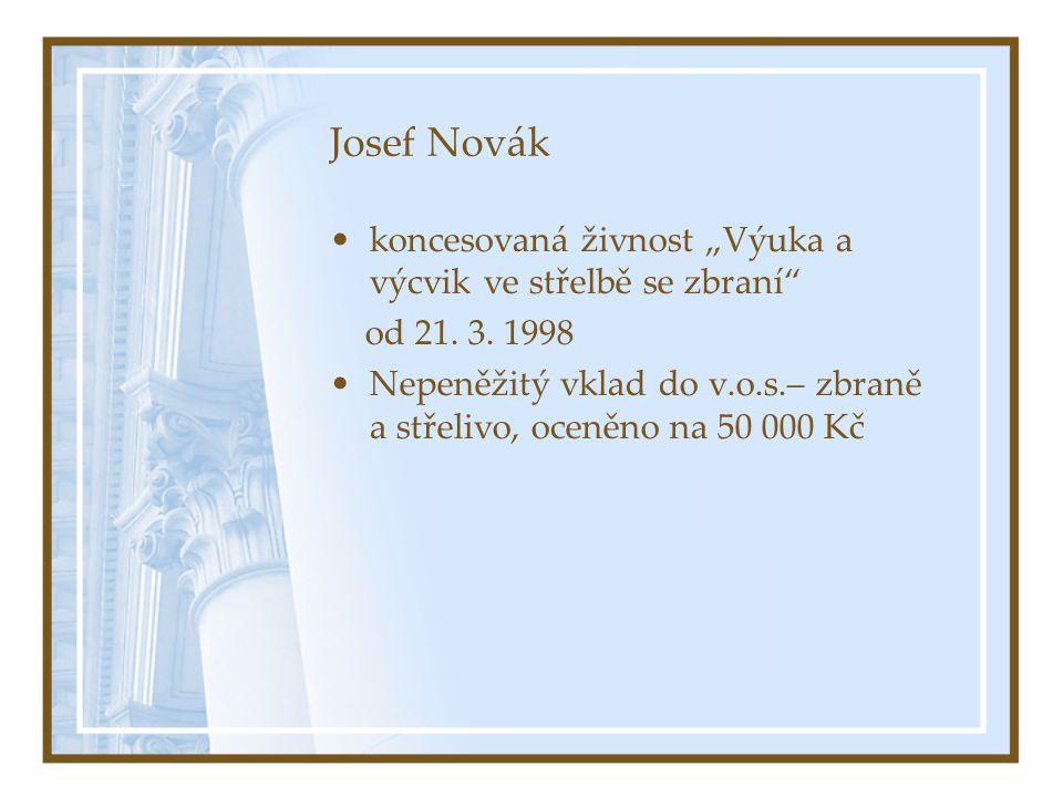 """Josef Novák koncesovaná živnost """"Výuka a výcvik ve střelbě se zbraní od 21."""