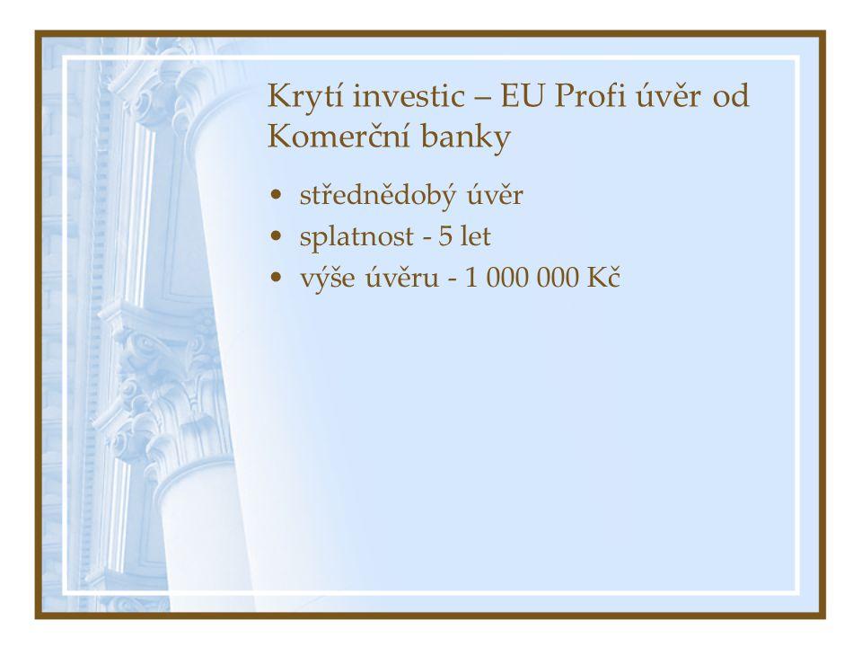 Krytí investic – EU Profi úvěr od Komerční banky střednědobý úvěr splatnost - 5 let výše úvěru - 1 000 000 Kč