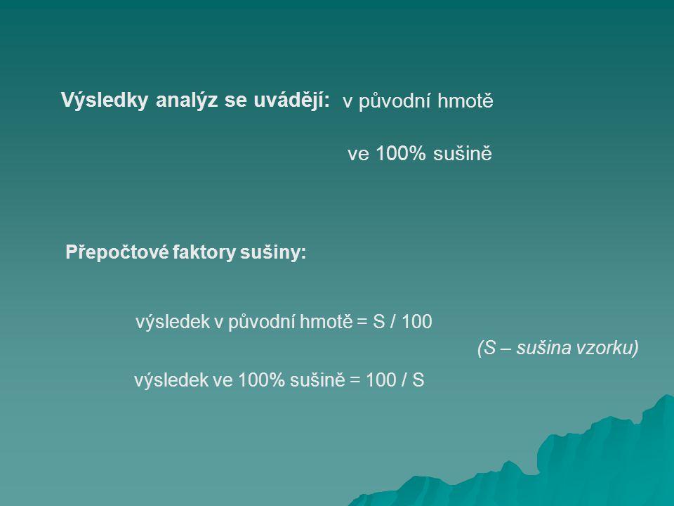 Výsledky analýz se uvádějí: ve 100% sušině Přepočtové faktory sušiny: výsledek v původní hmotě = S / 100 výsledek ve 100% sušině = 100 / S (S – sušina vzorku) v původní hmotě