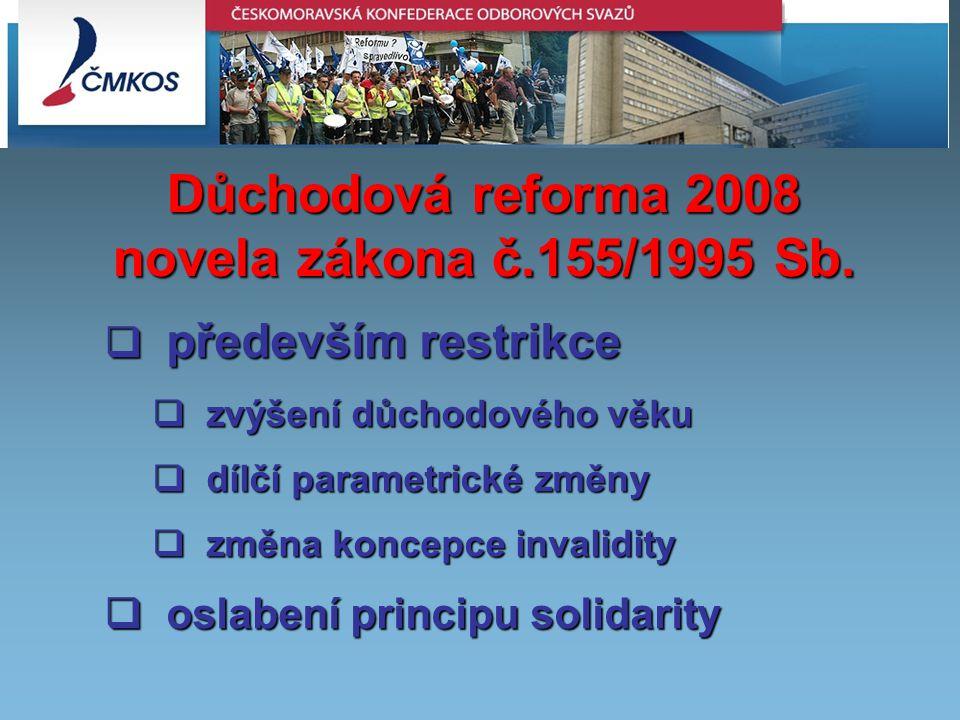 Důchodová reforma 2008 novela zákona č.155/1995 Sb.