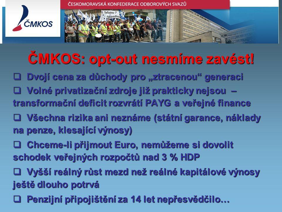 ČMKOS: opt-out nesmíme zavést.