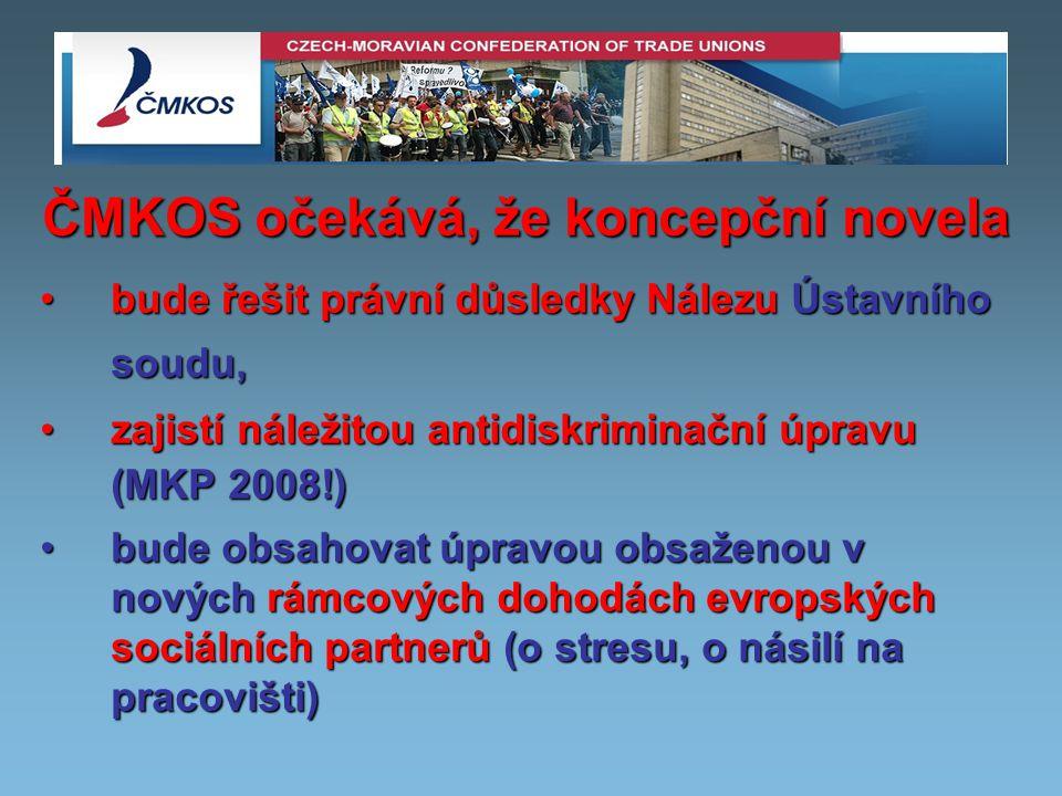 ČMKOS očekává, že koncepční novela bude řešit právní důsledky Nálezu Ústavního soudu,bude řešit právní důsledky Nálezu Ústavního soudu, zajistí náležitou antidiskriminační úpravu (MKP 2008!)zajistí náležitou antidiskriminační úpravu (MKP 2008!) bude obsahovat úpravou obsaženou v nových rámcových dohodách evropských sociálních partnerů (o stresu, o násilí na pracovišti)bude obsahovat úpravou obsaženou v nových rámcových dohodách evropských sociálních partnerů (o stresu, o násilí na pracovišti)