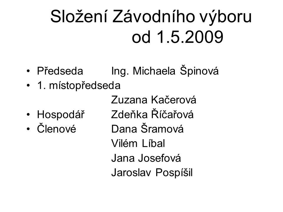 Složení Závodního výboru od 1.5.2009 Předseda Ing.