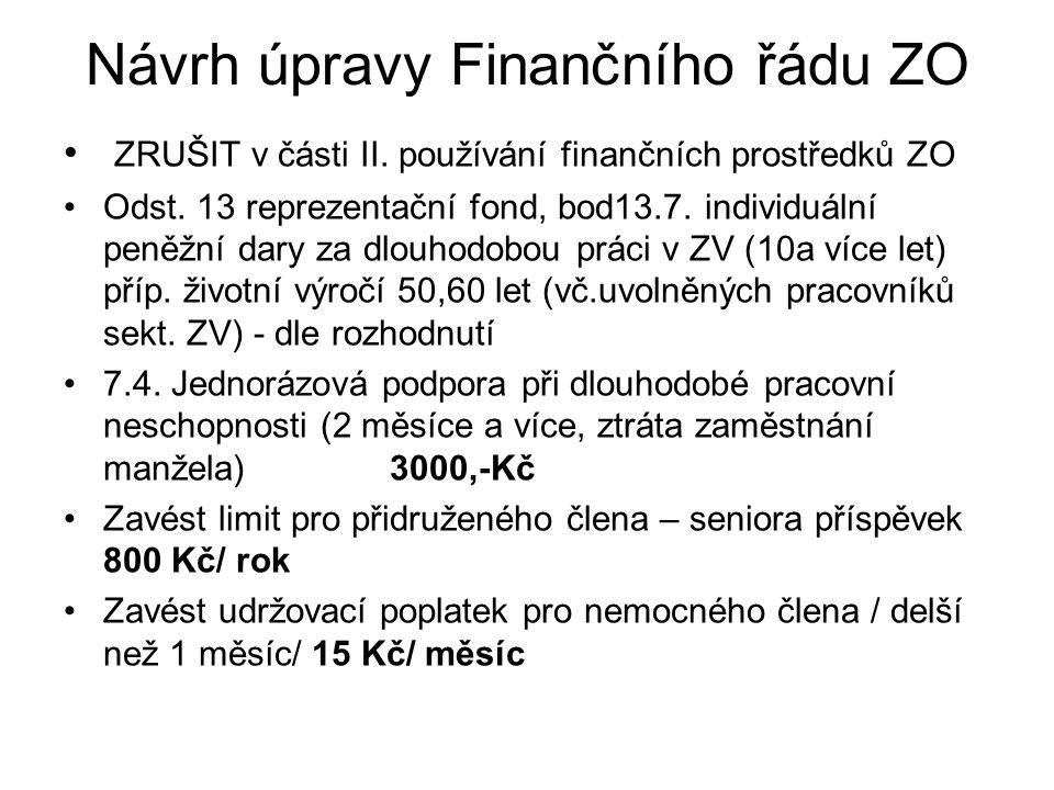 Návrh úpravy Finančního řádu ZO ZRUŠIT v části II.