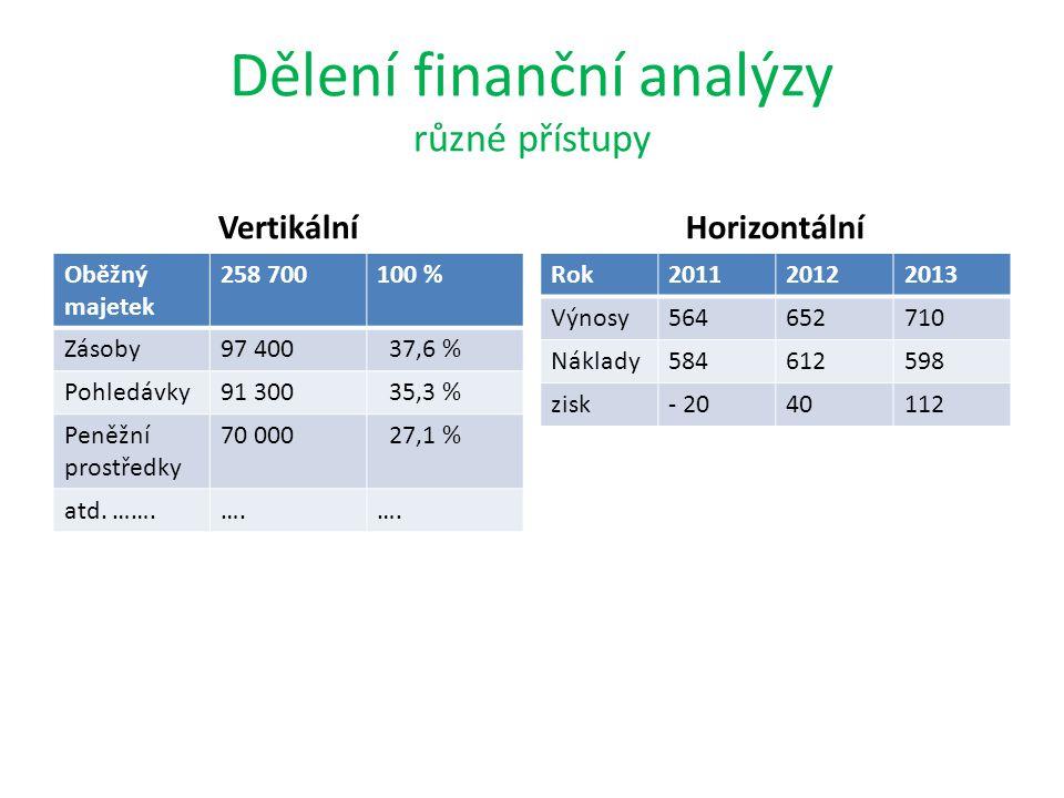 Dělení finanční analýzy různé přístupy Vertikální Oběžný majetek 258 700100 % Zásoby97 400 37,6 % Pohledávky91 300 35,3 % Peněžní prostředky 70 000 27