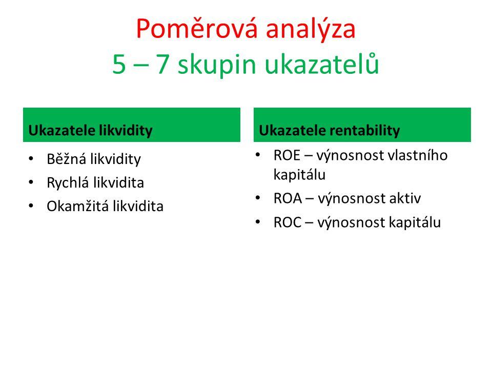 Poměrová analýza 5 – 7 skupin ukazatelů Ukazatele likvidity Běžná likvidity Rychlá likvidita Okamžitá likvidita Ukazatele rentability ROE – výnosnost