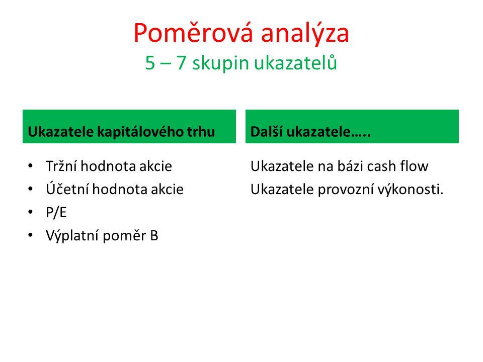 Poměrová analýza 5 – 7 skupin ukazatelů Ukazatele kapitálového trhu Tržní hodnota akcie Účetní hodnota akcie P/E Výplatní poměr B Další ukazatele…..