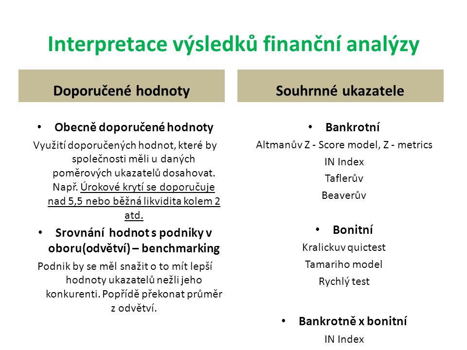 Interpretace výsledků finanční analýzy Doporučené hodnoty Obecně doporučené hodnoty Využití doporučených hodnot, které by společnosti měli u daných poměrových ukazatelů dosahovat.