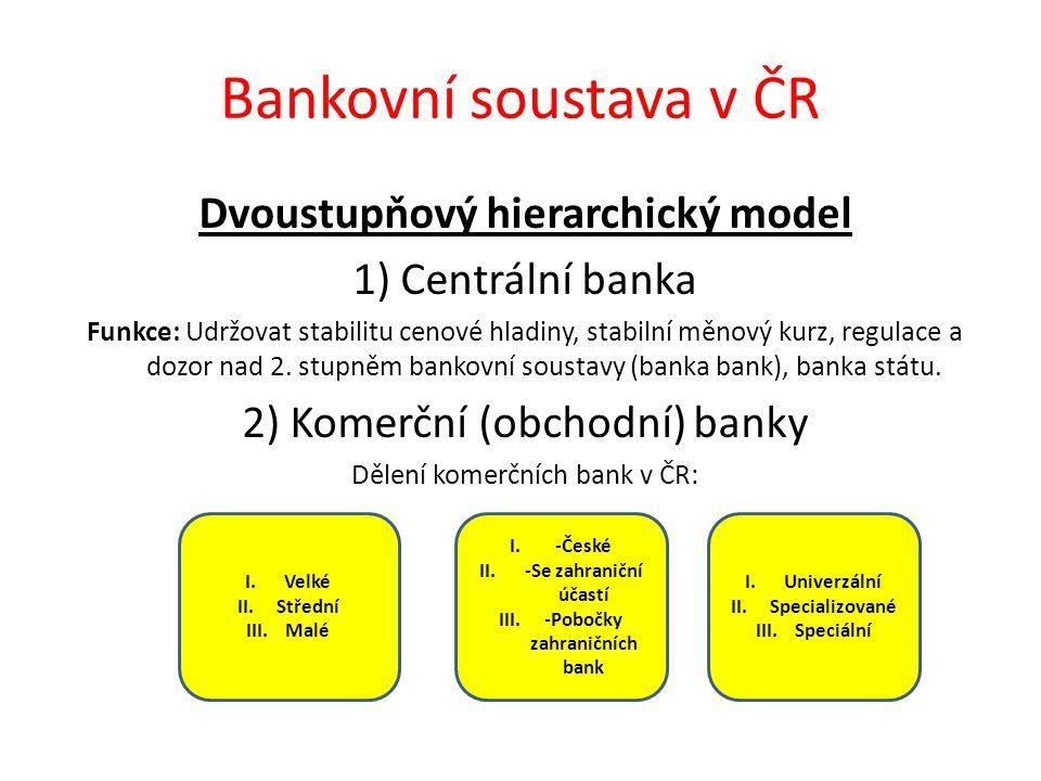 Bankovní soustava v ČR Dvoustupňový hierarchický model 1) Centrální banka Funkce: Udržovat stabilitu cenové hladiny, stabilní měnový kurz, regulace a dozor nad 2.