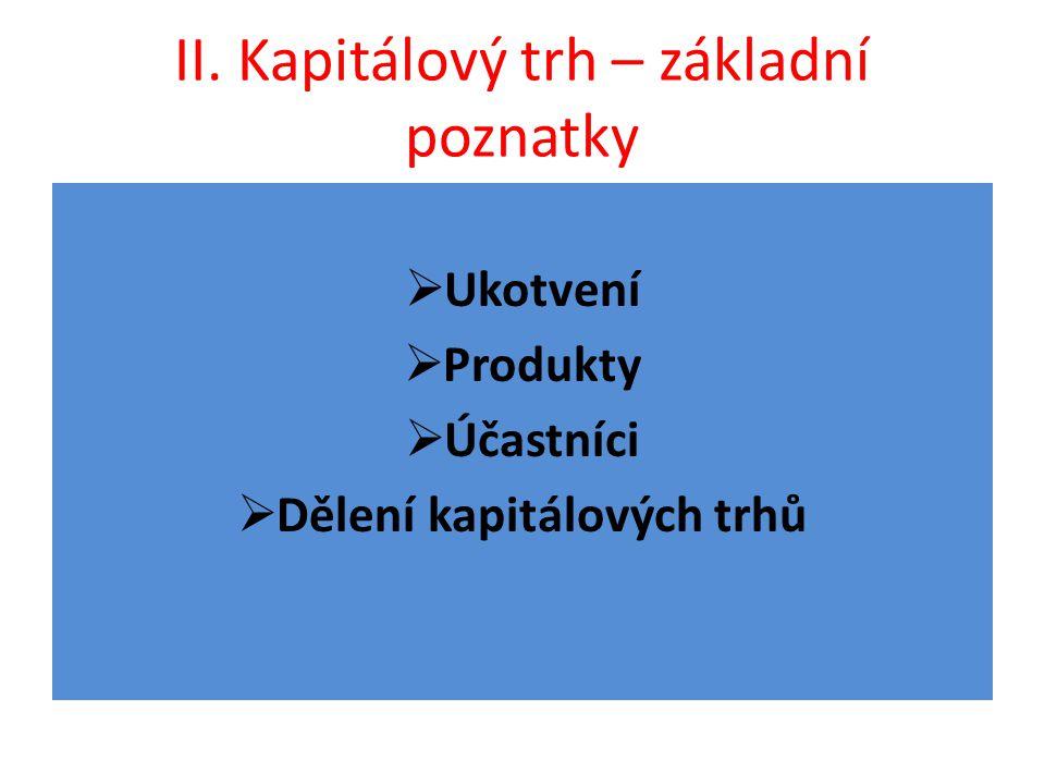 II. Kapitálový trh – základní poznatky  Ukotvení  Produkty  Účastníci  Dělení kapitálových trhů