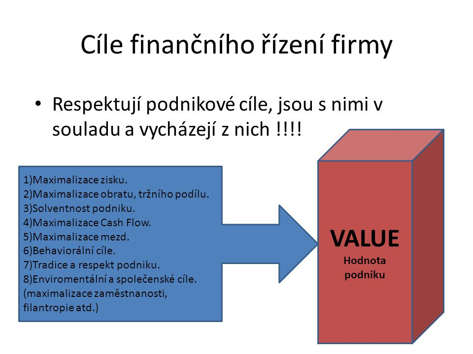 Cíle finančního řízení firmy Respektují podnikové cíle, jsou s nimi v souladu a vycházejí z nich !!!! 1)Maximalizace zisku. 2)Maximalizace obratu, trž