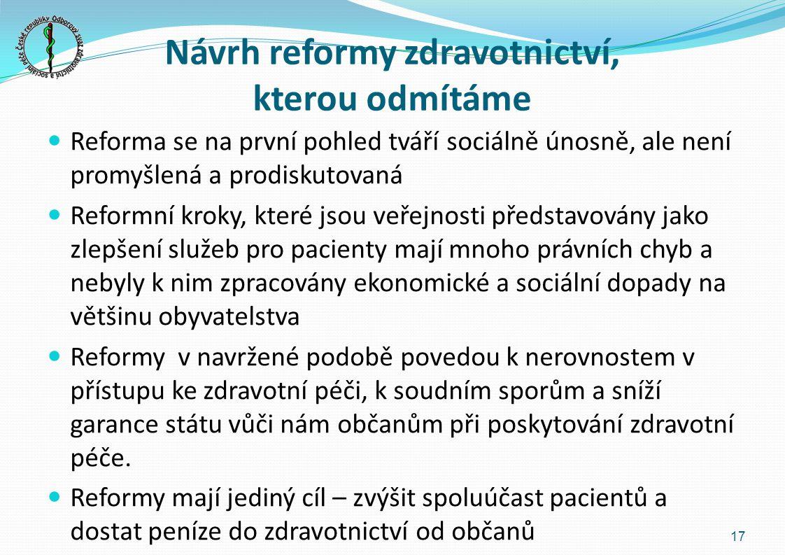Návrh reformy zdravotnictví, kterou odmítáme Reforma se na první pohled tváří sociálně únosně, ale není promyšlená a prodiskutovaná Reformní kroky, které jsou veřejnosti představovány jako zlepšení služeb pro pacienty mají mnoho právních chyb a nebyly k nim zpracovány ekonomické a sociální dopady na většinu obyvatelstva Reformy v navržené podobě povedou k nerovnostem v přístupu ke zdravotní péči, k soudním sporům a sníží garance státu vůči nám občanům při poskytování zdravotní péče.