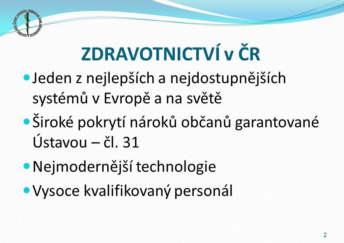 ZDRAVOTNICTVÍ v ČR Jeden z nejlepších a nejdostupnějších systémů v Evropě a na světě Široké pokrytí nároků občanů garantované Ústavou – čl.