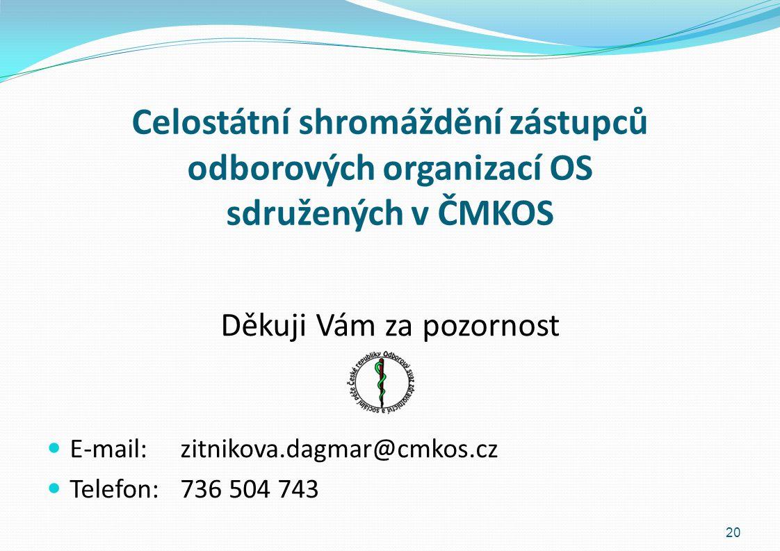 Celostátní shromáždění zástupců odborových organizací OS sdružených v ČMKOS Děkuji Vám za pozornost E-mail: zitnikova.dagmar@cmkos.cz Telefon:736 504 743 20
