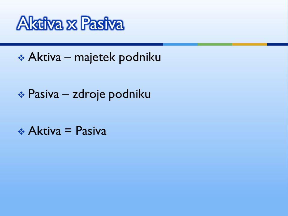  Aktiva – majetek podniku  Pasiva – zdroje podniku  Aktiva = Pasiva