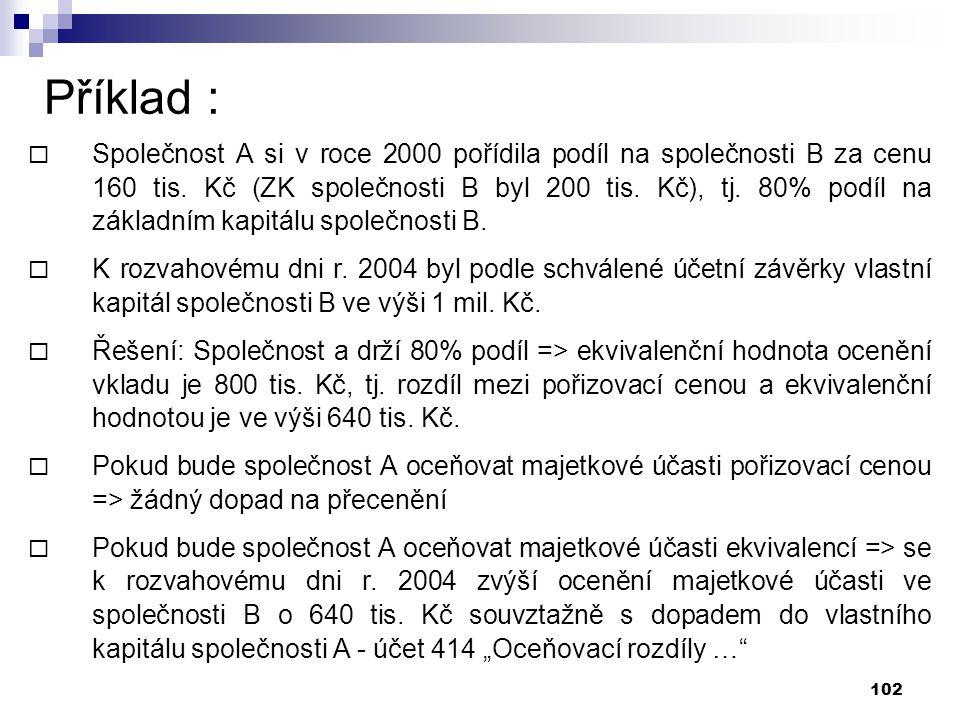 102 Příklad :  Společnost A si v roce 2000 pořídila podíl na společnosti B za cenu 160 tis. Kč (ZK společnosti B byl 200 tis. Kč), tj. 80% podíl na z