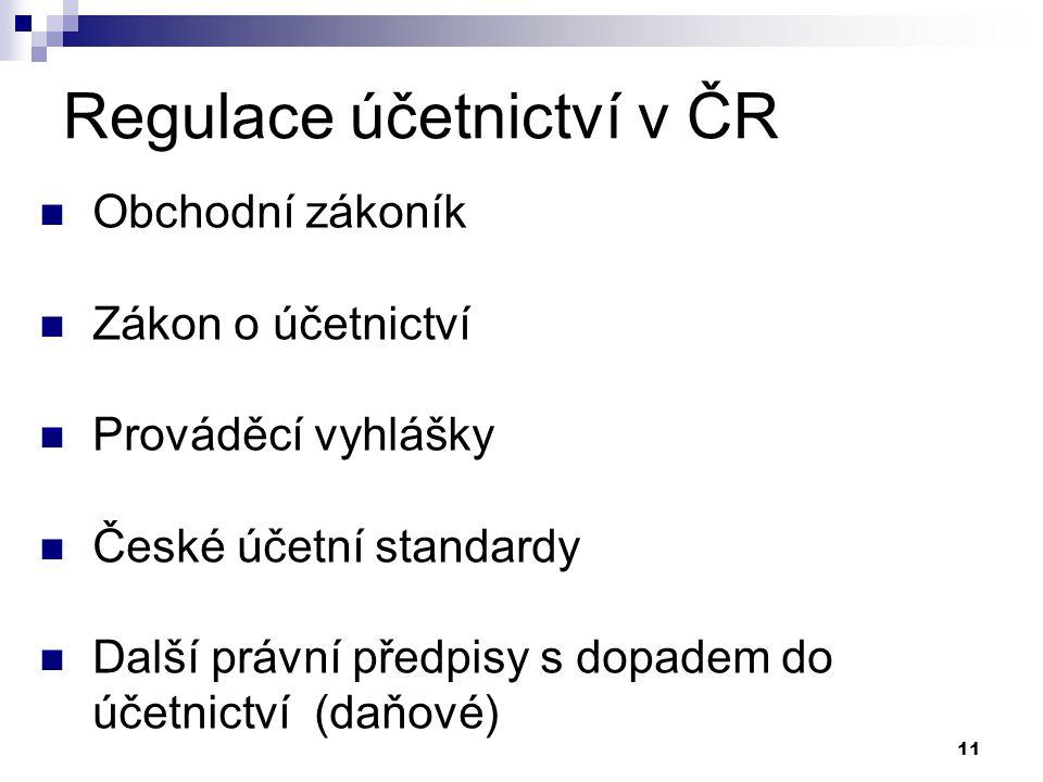 11 Regulace účetnictví v ČR Obchodní zákoník Zákon o účetnictví Prováděcí vyhlášky České účetní standardy Další právní předpisy s dopadem do účetnictv