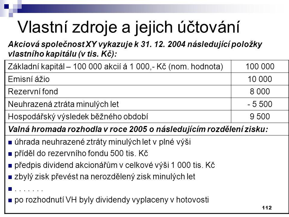 112 Vlastní zdroje a jejich účtování Akciová společnost XY vykazuje k 31. 12. 2004 následující položky vlastního kapitálu (v tis. Kč): Základní kapitá