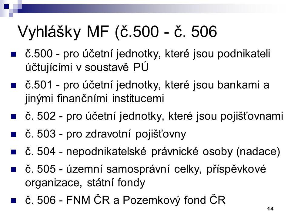 14 Vyhlášky MF (č.500 - č. 506 č.500 - pro účetní jednotky, které jsou podnikateli účtujícími v soustavě PÚ č.501 - pro účetní jednotky, které jsou ba