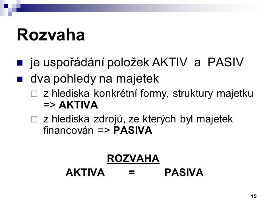 15 Rozvaha je uspořádání položek AKTIV a PASIV dva pohledy na majetek  z hlediska konkrétní formy, struktury majetku => AKTIVA  z hlediska zdrojů, z
