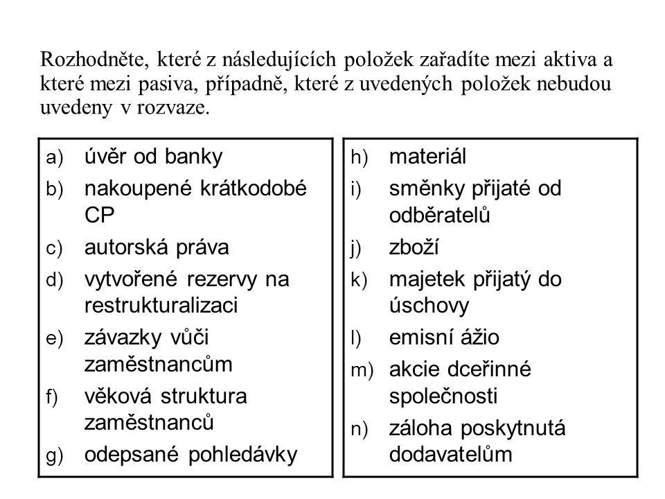 Rozhodněte, které z následujících položek zařadíte mezi aktiva a které mezi pasiva, případně, které z uvedených položek nebudou uvedeny v rozvaze. a)