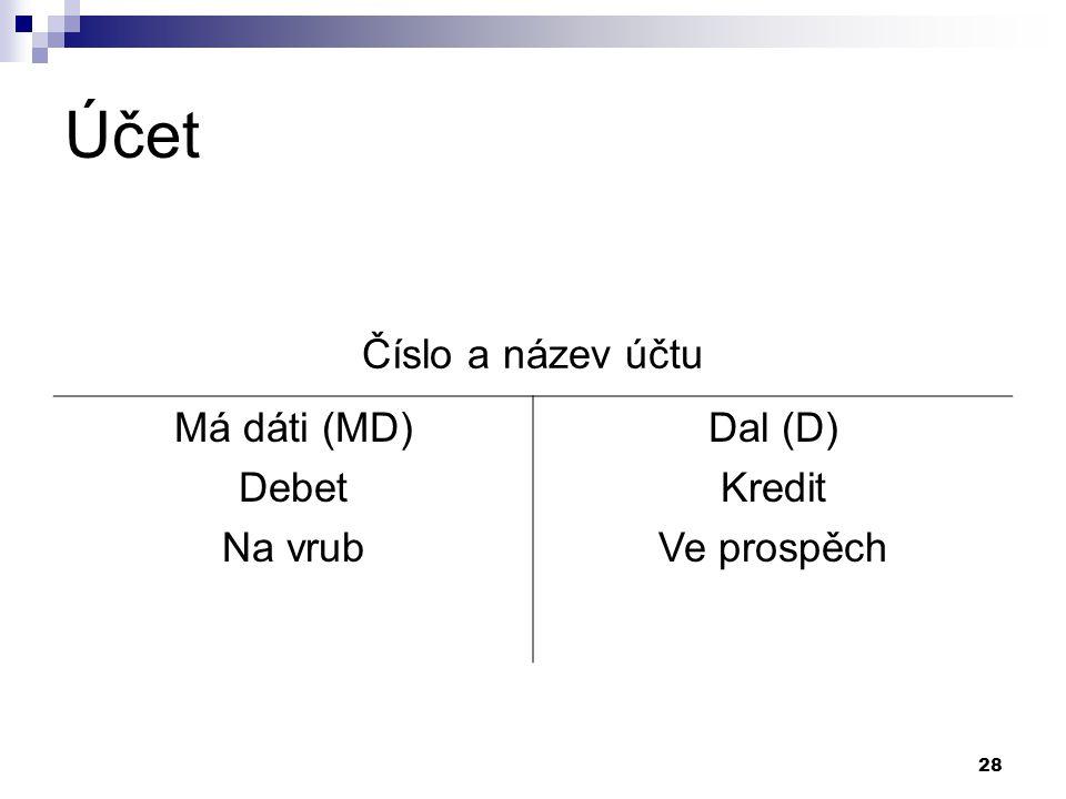 28 Účet Číslo a název účtu Má dáti (MD) Debet Na vrub Dal (D) Kredit Ve prospěch