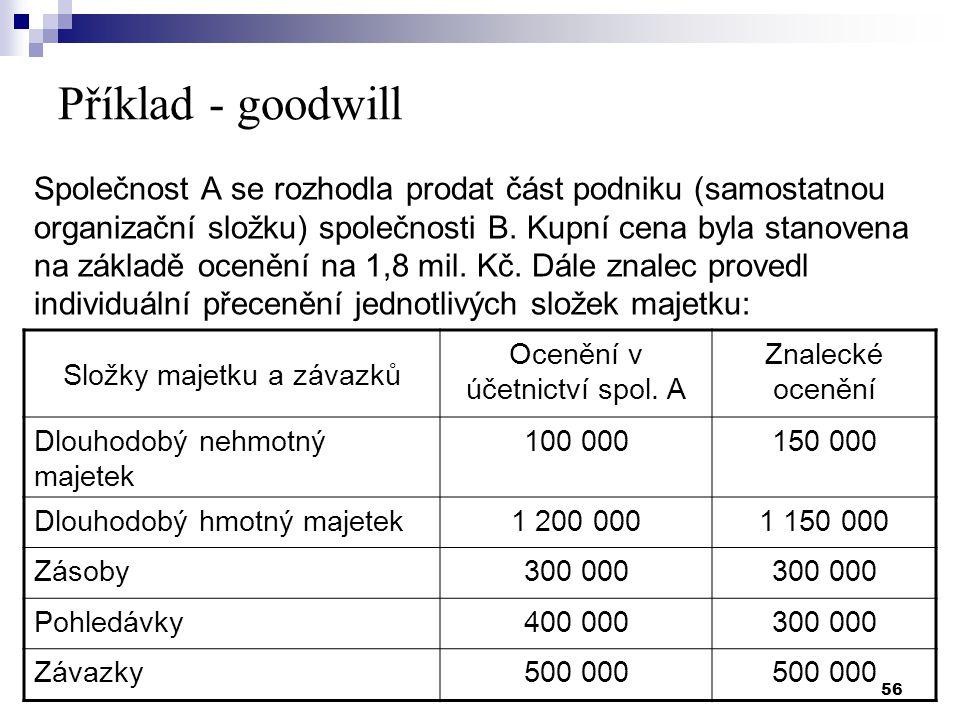 56 Příklad - goodwill Společnost A se rozhodla prodat část podniku (samostatnou organizační složku) společnosti B. Kupní cena byla stanovena na základ