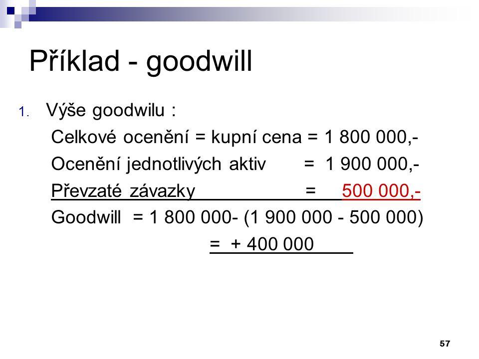 57 Příklad - goodwill 1. Výše goodwilu : Celkové ocenění = kupní cena = 1 800 000,- Ocenění jednotlivých aktiv = 1 900 000,- Převzaté závazky = 500 00