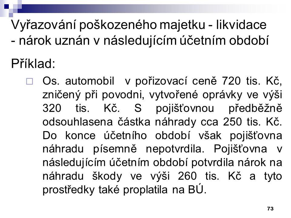 73 Vyřazování poškozeného majetku - likvidace - nárok uznán v následujícím účetním období Příklad:  Os. automobil v pořizovací ceně 720 tis. Kč, znič