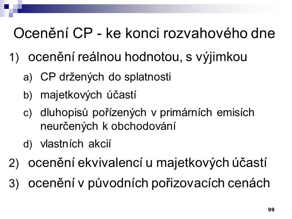 99 Ocenění CP - ke konci rozvahového dne 1) ocenění reálnou hodnotou, s výjimkou a) CP držených do splatnosti b) majetkových účastí c) dluhopisů poříz