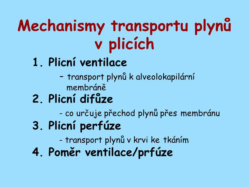 1. Plicní ventilace - transport plynů k alveolokapilární membráně 2. Plicní difůze - co určuje přechod plynů přes membránu 3. Plicní perfúze - transpo