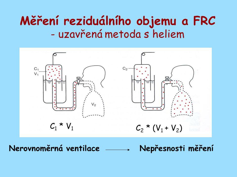Měření funkční reziduální kapacity - celotělový pletysmograf - hermeticky uzavřená místnost - pokus o vdech při uzavření přívodu vzduchu Boylův zákon: P * V = const P 1 * V 1 = P 1 ´ * (V 1 - dV) P 2 * V 2 = P 2 ´ * (V 2 + dV) V 2 = FRC P 1 * V 1 P 2 * V 2