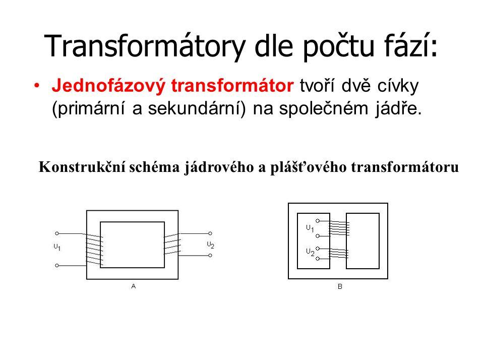 Transformátory dle počtu fází: Jednofázový transformátor tvoří dvě cívky (primární a sekundární) na společném jádře. Konstrukční schéma jádrového a pl