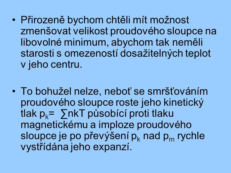 Reference [1] Impulsní silnoproudé výboje a jejich diagnostika, prof.