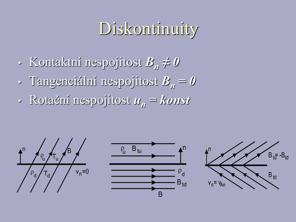 Diskontinuity Kontaktní nespojitost B n ≠ 0 Kontaktní nespojitost B n ≠ 0 Tangenciální nespojitost B n = 0 Tangenciální nespojitost B n = 0 Rotační nespojitost u n = konst Rotační nespojitost u n = konst