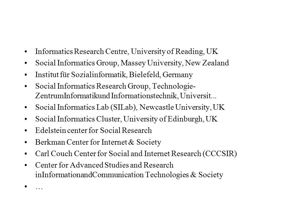 Informatics Research Centre, University of Reading, UK Social Informatics Group, Massey University, New Zealand Institut für Sozialinformatik, Bielefe