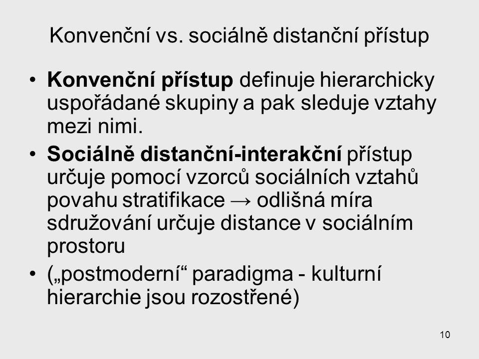 10 Konvenční vs. sociálně distanční přístup Konvenční přístup definuje hierarchicky uspořádané skupiny a pak sleduje vztahy mezi nimi. Sociálně distan