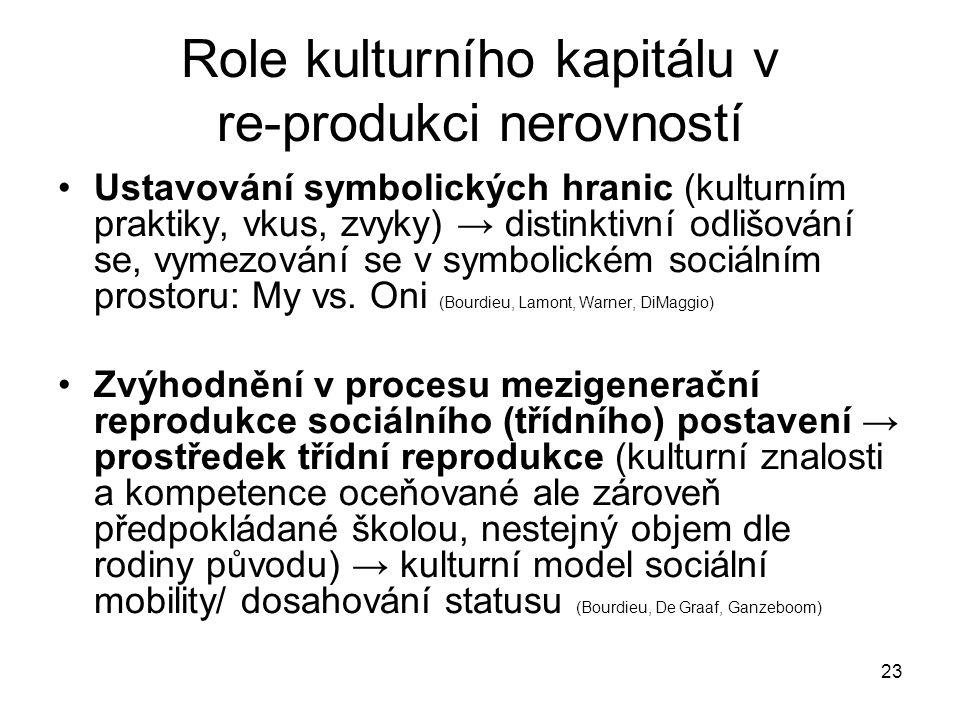 23 Role kulturního kapitálu v re-produkci nerovností Ustavování symbolických hranic (kulturním praktiky, vkus, zvyky) → distinktivní odlišování se, vy