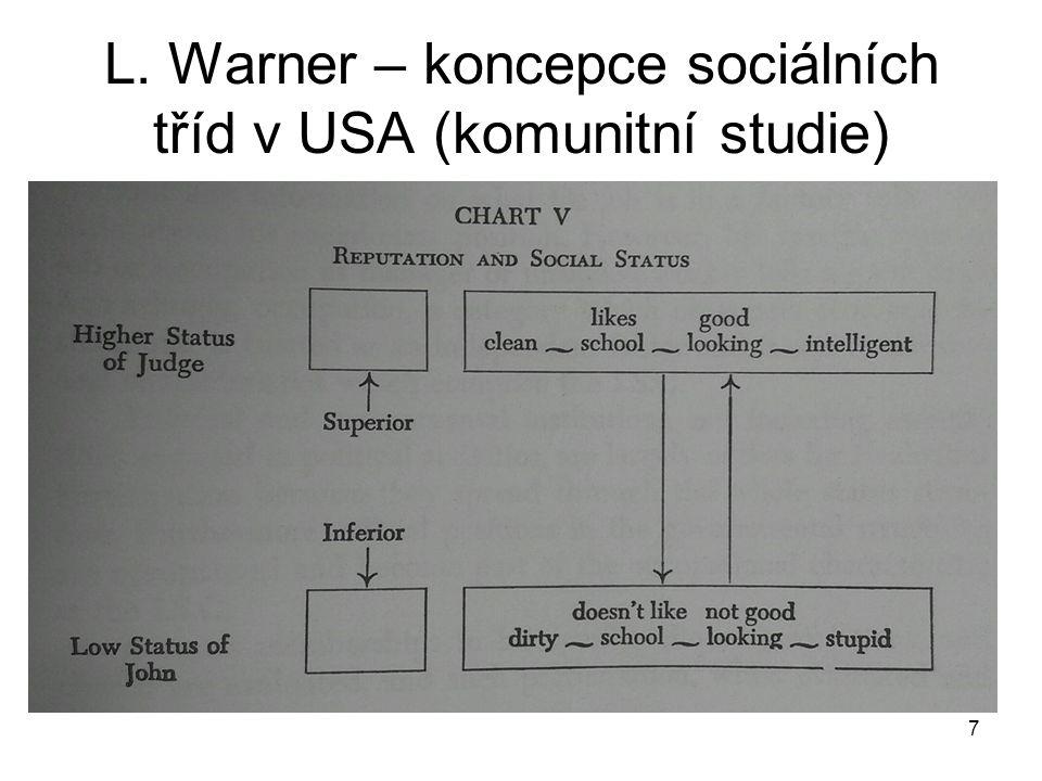 7 L. Warner – koncepce sociálních tříd v USA (komunitní studie)