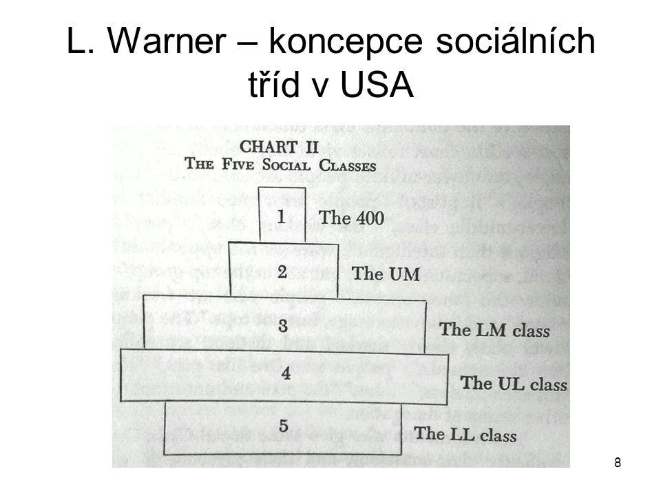 8 L. Warner – koncepce sociálních tříd v USA