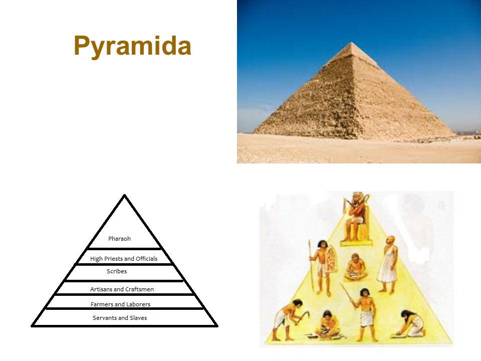 Chronologie Předdynastické období / 5000 – 2700 před n.l.