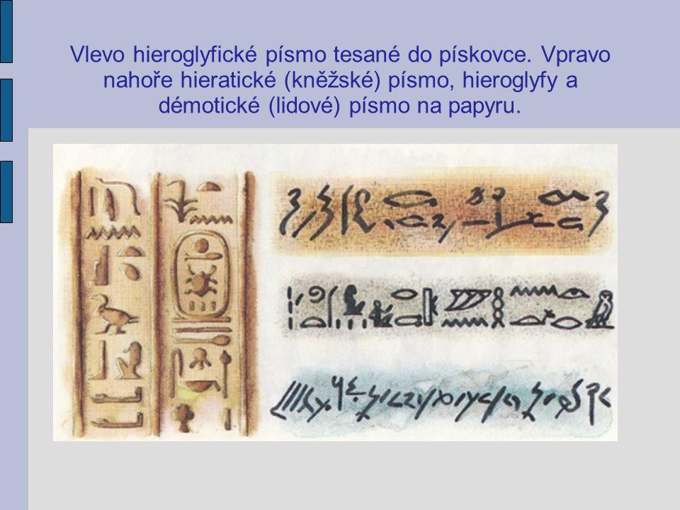 Vlevo hieroglyfické písmo tesané do pískovce. Vpravo nahoře hieratické (kněžské) písmo, hieroglyfy a démotické (lidové) písmo na papyru.