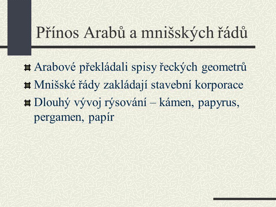 Přínos Arabů a mnišských řádů Arabové překládali spisy řeckých geometrů Mnišské řády zakládají stavební korporace Dlouhý vývoj rýsování – kámen, papyr