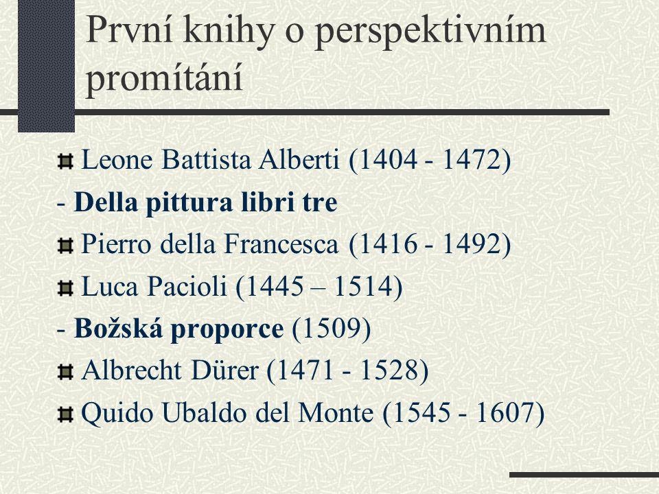 První knihy o perspektivním promítání Leone Battista Alberti (1404 - 1472) - Della pittura libri tre Pierro della Francesca (1416 - 1492) Luca Pacioli
