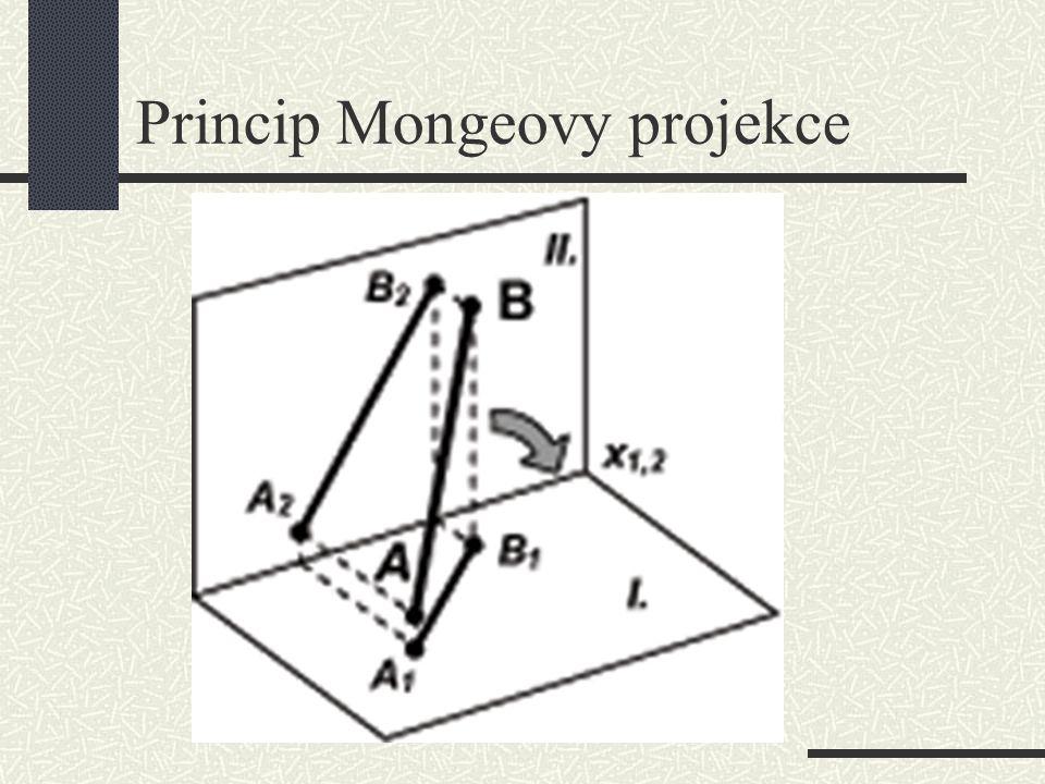 Princip Mongeovy projekce