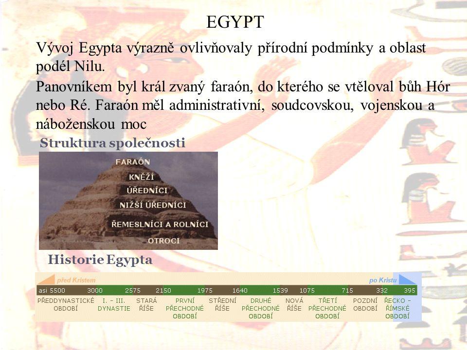 EGYPT Vývoj Egypta výrazně ovlivňovaly přírodní podmínky a oblast podél Nilu.