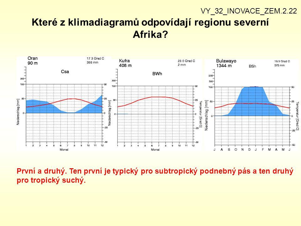 Které z klimadiagramů odpovídají regionu severní Afrika? VY_32_INOVACE_ZEM.2.22 První a druhý. Ten první je typický pro subtropický podnebný pás a ten