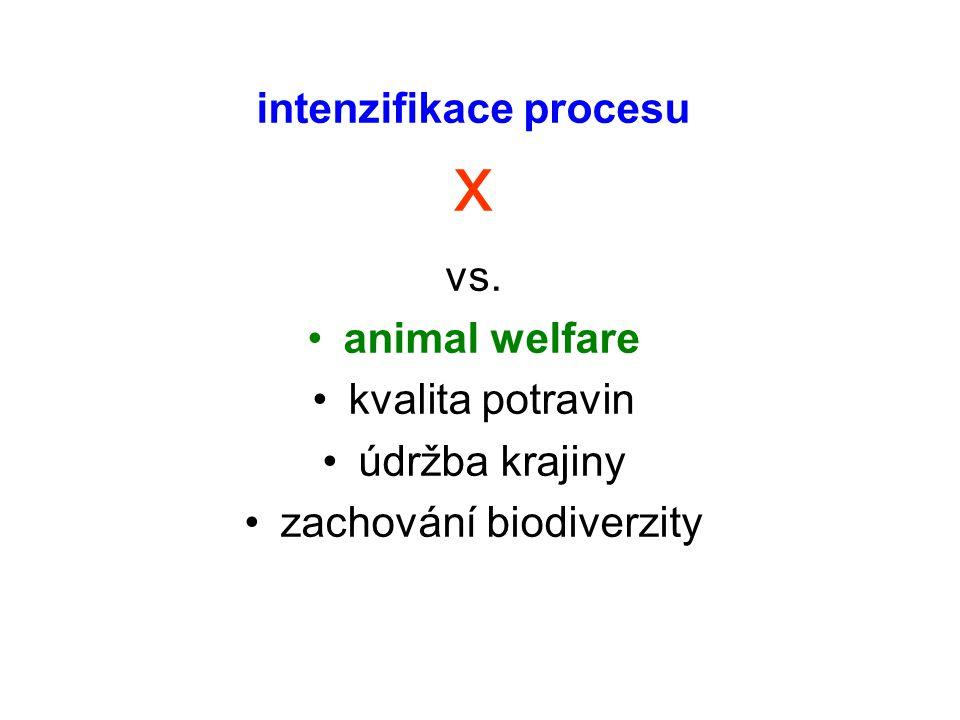 intenzifikace procesu x vs. animal welfare kvalita potravin údržba krajiny zachování biodiverzity