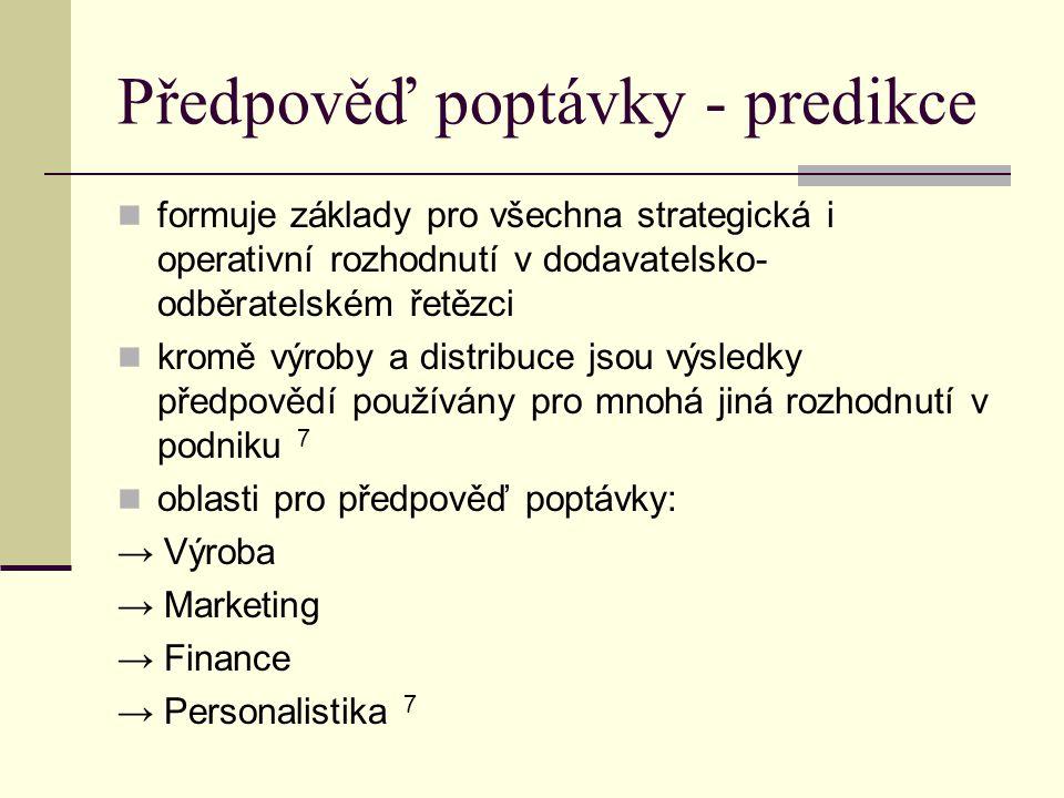 Předpověď poptávky - predikce formuje základy pro všechna strategická i operativní rozhodnutí v dodavatelsko- odběratelském řetězci kromě výroby a dis
