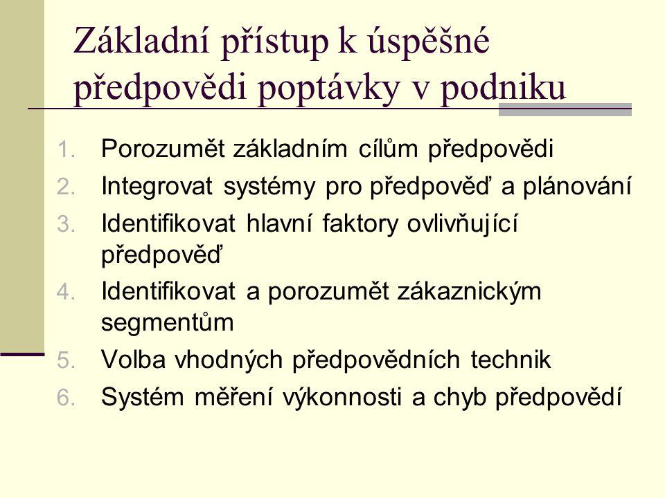 Základní přístup k úspěšné předpovědi poptávky v podniku 1. Porozumět základním cílům předpovědi 2. Integrovat systémy pro předpověď a plánování 3. Id